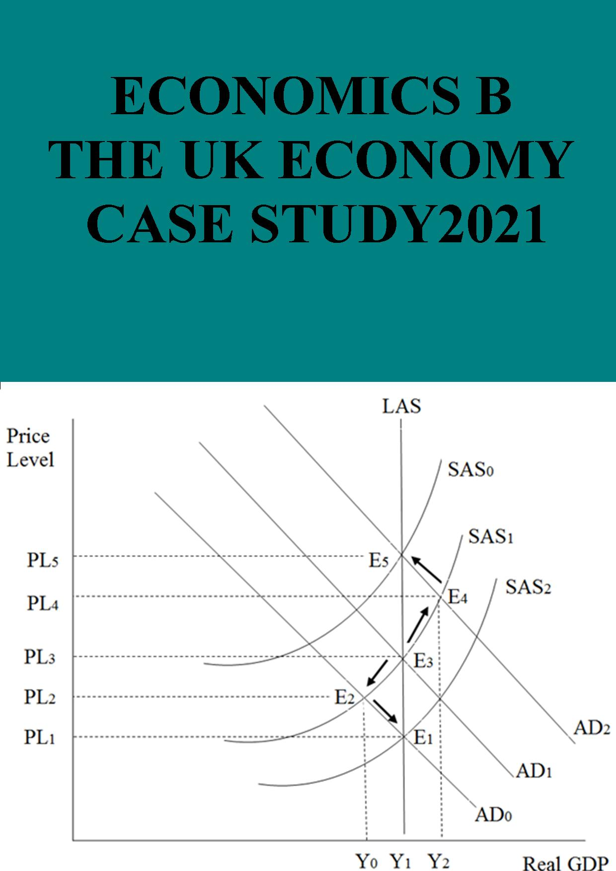 The UK Economy (Case Study 2021)